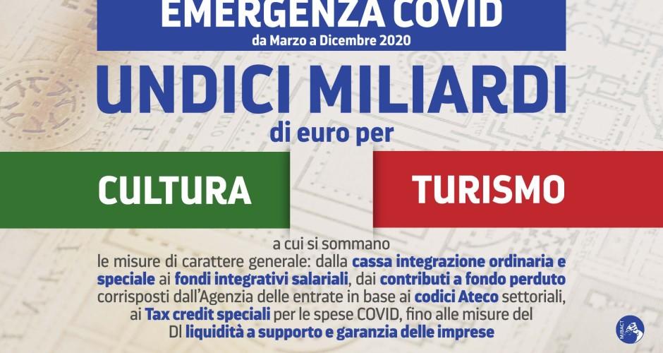 11 miliardi di euro per Cultura e Turismo