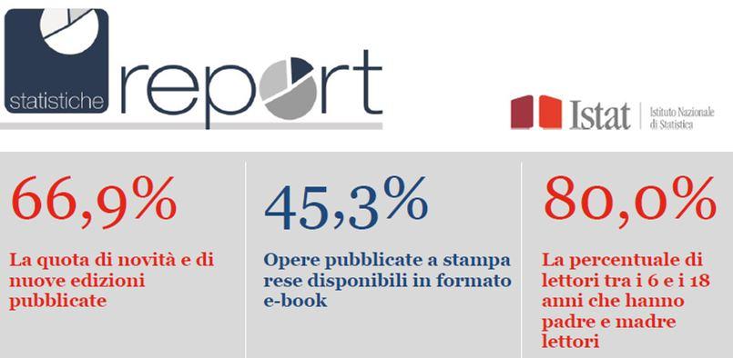 Istat: produzione e lettura di libri in Italia